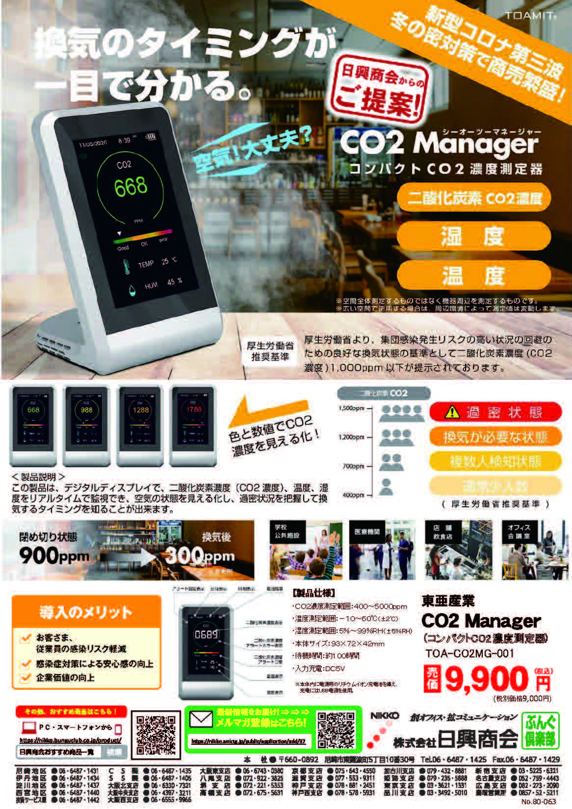 TOAMIT_CO2manager
